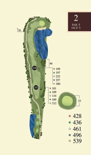Hole 2 overview