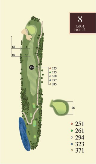 Hole 8 overview