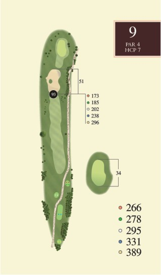 Hole 9 overview