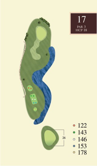 Hole 17 overview
